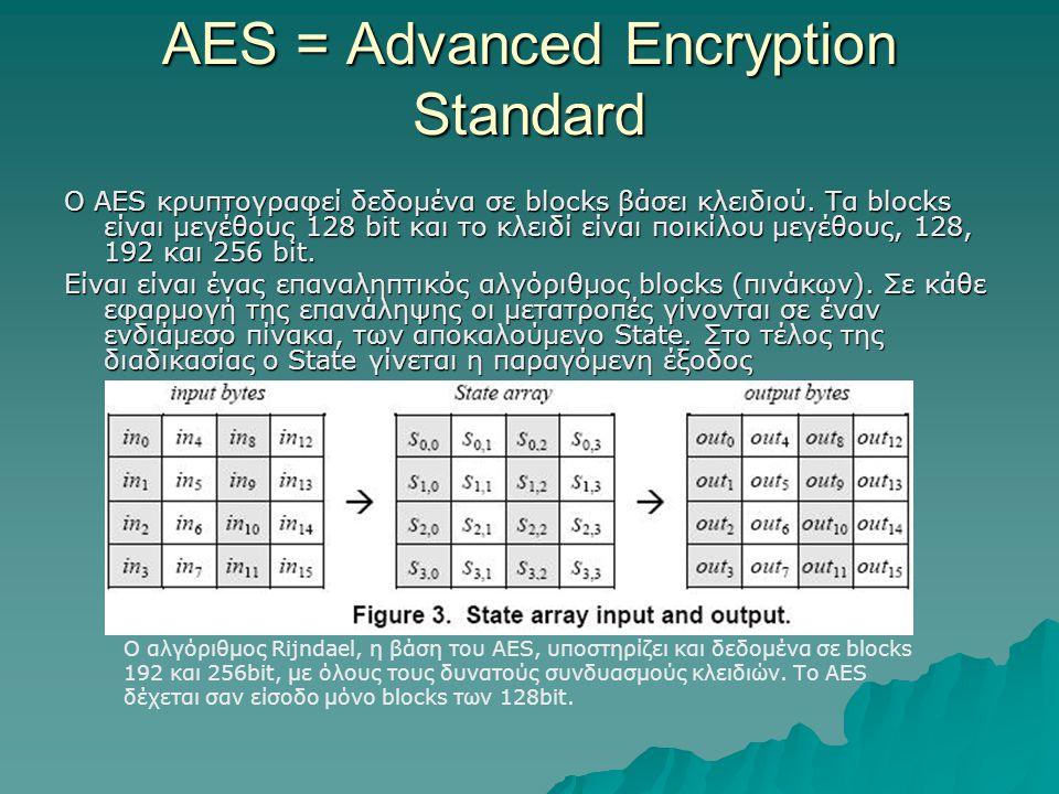 AES = Advanced Encryption Standard Ο AES κρυπτογραφεί δεδομένα σε blocks βάσει κλειδιού.