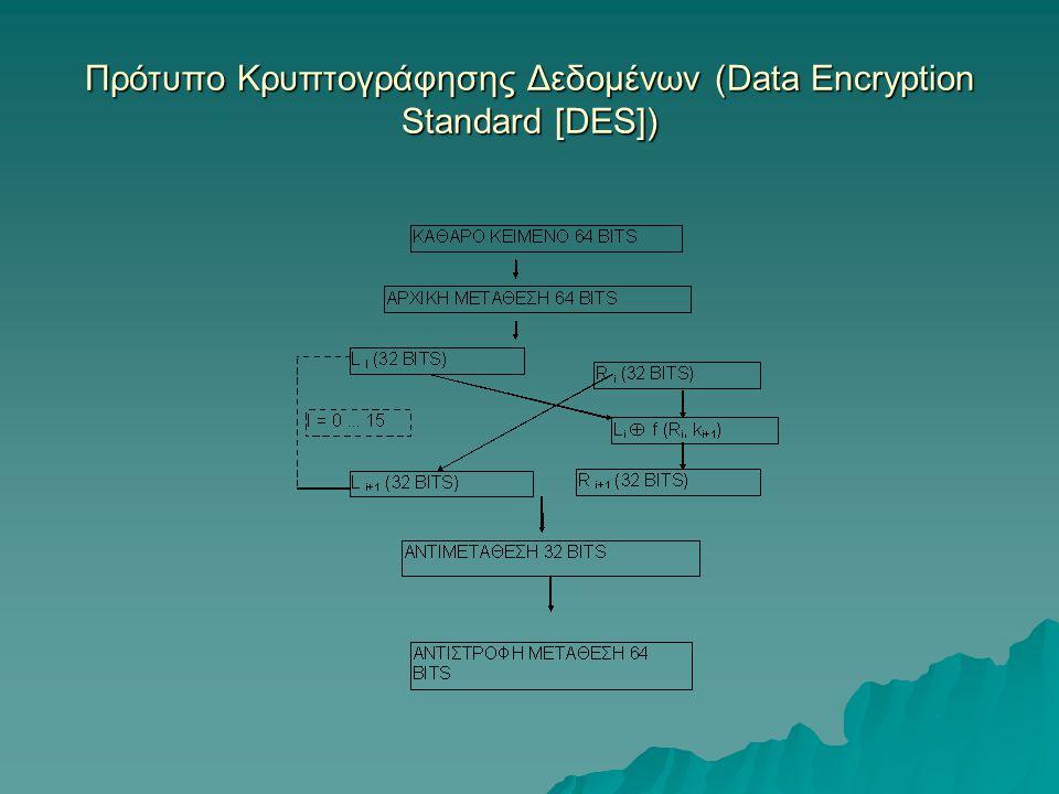 Πρότυπο Κρυπτογράφησης Δεδομένων (Data Encryption Standard [DES])