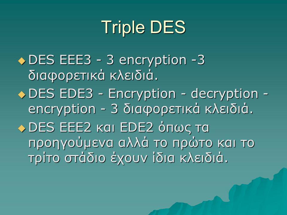 Triple DES  DES EEE3 - 3 encryption -3 διαφορετικά κλειδιά.  DES EDE3 - Encryption - decryption - encryption - 3 διαφορετικά κλειδιά.  DES EEE2 και