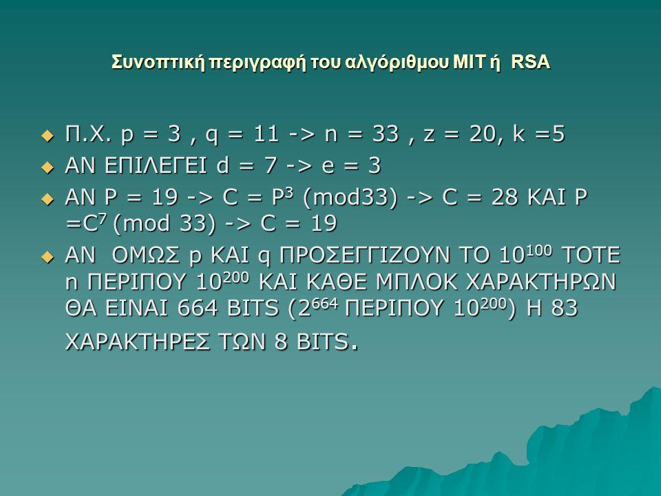  Π.Χ. p = 3, q = 11 -> n = 33, z = 20, k =5  AΝ ΕΠΙΛΕΓΕΙ d = 7 -> e = 3  AN P = 19 -> C = P 3 (mod33) -> C = 28 KAI P =C 7 (mod 33) -> C = 19  AN