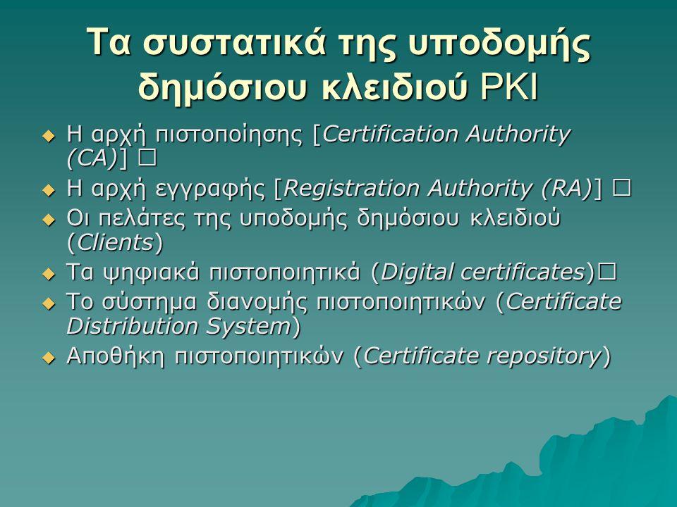 Τα συστατικά της υποδομής δημόσιου κλειδιού PKI  Η αρχή πιστοποίησης [Certification Authority (CA)]   Η αρχή εγγραφής [Registration Authority (RA)]   Οι πελάτες της υποδομής δημόσιου κλειδιού (Clients)  Τα ψηφιακά πιστοποιητικά (Digital certificates)   Το σύστημα διανομής πιστοποιητικών (Certificate Distribution System)  Αποθήκη πιστοποιητικών (Certificate repository)