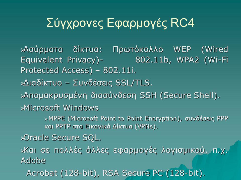 Σύγχρονες Εφαρμογές RC4  Ασύρματα δίκτυα: Πρωτόκολλο WEP (Wired Equivalent Privacy)- 802.11b, WPA2 (Wi-Fi Protected Access) – 802.11i.  Διαδίκτυο –