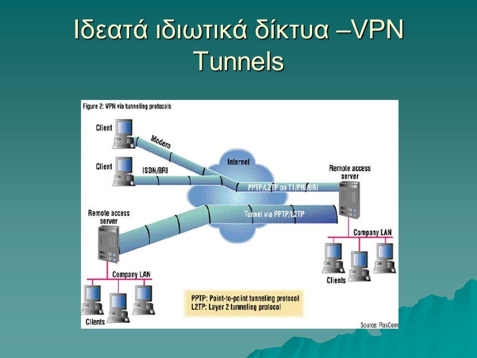 Ιδεατά ιδιωτικά δίκτυα –VPN Tunnels