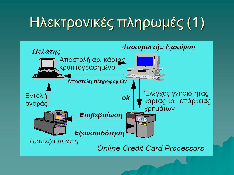 Ηλεκτρονικές πληρωμές (1)