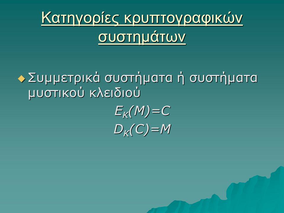 Κατηγορίες κρυπτογραφικών συστημάτων  Συμμετρικά συστήματα ή συστήματα μυστικού κλειδιού E K (M)=C D K (C)=M
