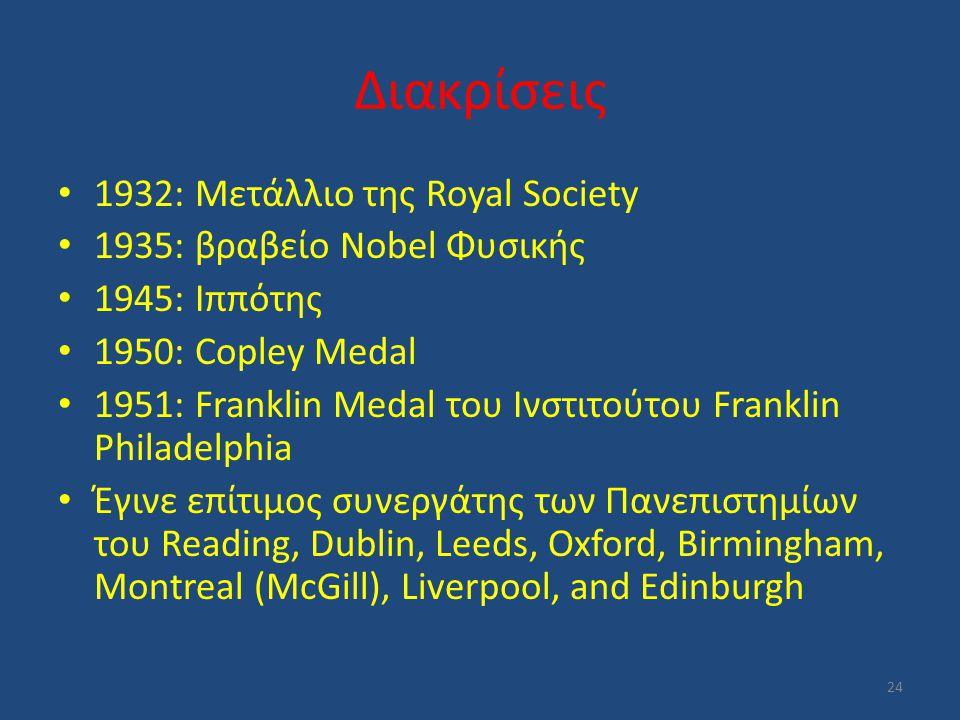 Διακρίσεις 1932: Μετάλλιο της Royal Society 1935: βραβείο Nobel Φυσικής 1945: Ιππότης 1950: Copley Medal 1951: Franklin Medal του Ινστιτούτου Franklin