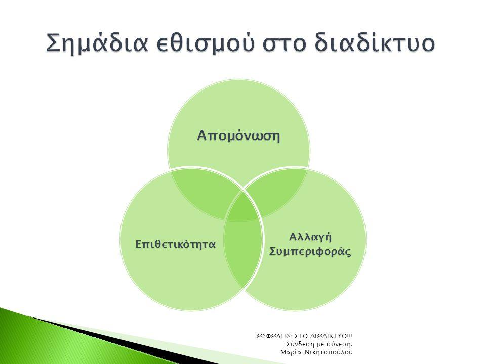 Απομόνωση Αλλαγή Συμπεριφοράς Επιθετικότητα @ΣΦ@ΛΕΙ@ ΣΤΟ ΔΙ@ΔΙΚΤΥΟ!!! Σύνδεση με σύνεση. Μαρία Νικητοπούλου