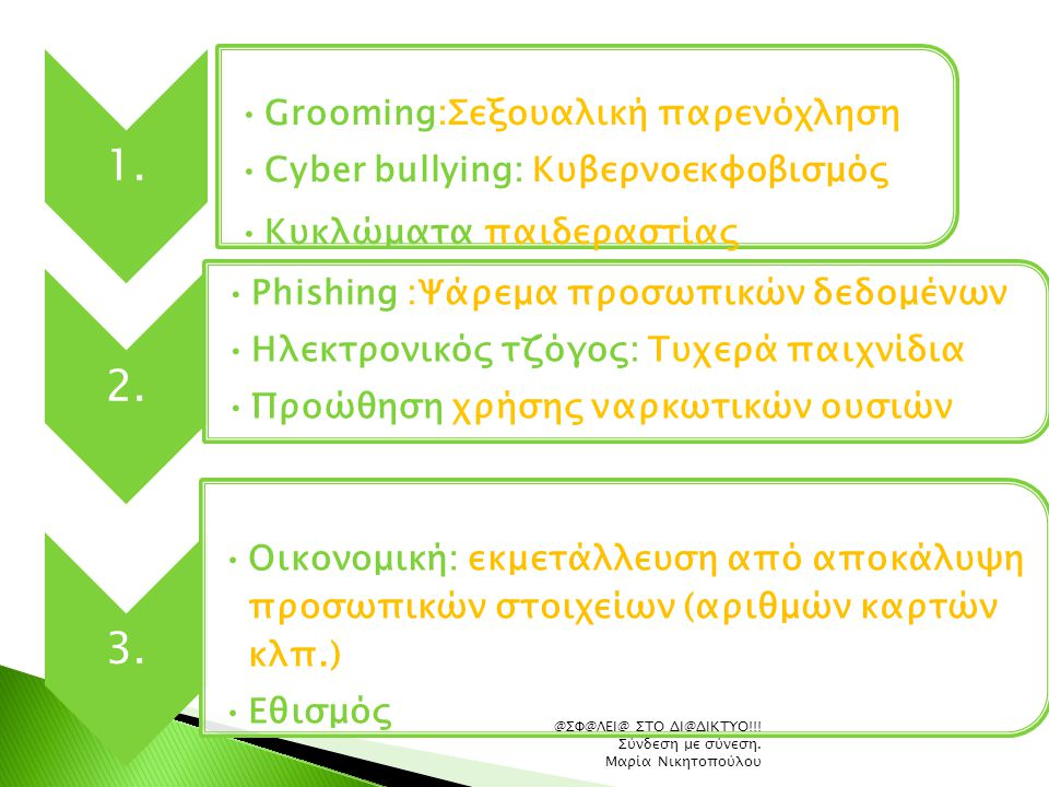 1. Grooming:Σεξουαλική παρενόχληση Cyber bullying: Κυβερνοεκφοβισμός Κυκλώματα παιδεραστίας 2. Phishing :Ψάρεμα προσωπικών δεδομένων Ηλεκτρονικός τζόγ