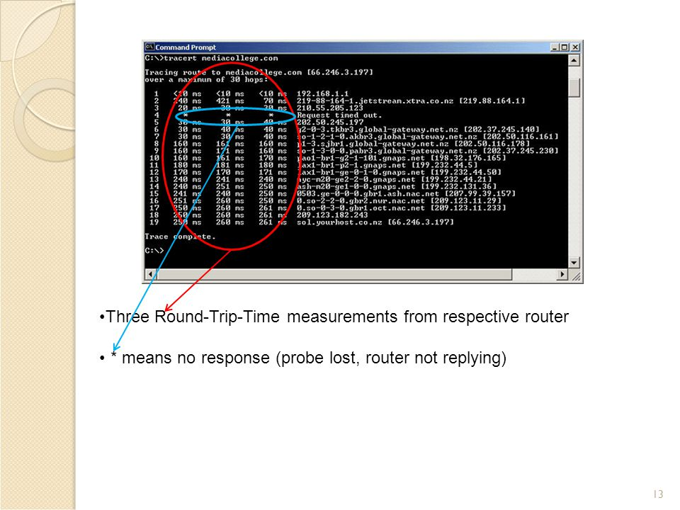 13 Three Round-Trip-Time measurements from respective router * means no response (probe lost, router not replying)