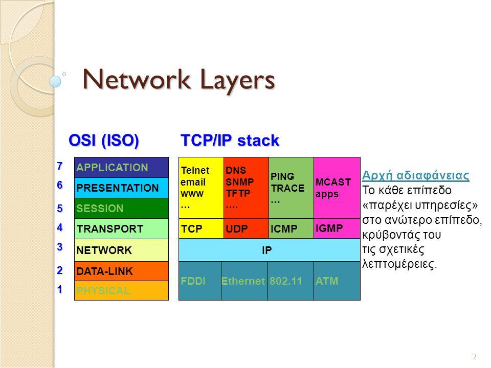 3 Network Layers APPLICATIONPRESENTATIONSESSIONTRANSPORTNETWORKDATA-LINKPHYSICAL Host A APPLICATIONPRESENTATIONSESSIONTRANSPORTNETWORKDATA-LINKPHYSICAL Host B