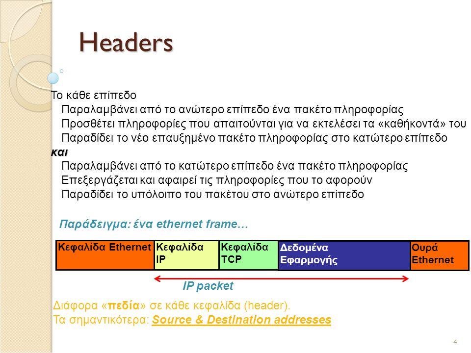 4 Headers Το κάθε επίπεδο  Παραλαμβάνει από το ανώτερο επίπεδο ένα πακέτο πληροφορίας  Προσθέτει πληροφορίες που απαιτούνται για να εκτελέσει τα «καθήκοντά» του  Παραδίδει το νέο επαυξημένο πακέτο πληροφορίας στο κατώτερο επίπεδοκαι  Παραλαμβάνει από το κατώτερο επίπεδο ένα πακέτο πληροφορίας  Επεξεργάζεται και αφαιρεί τις πληροφορίες που το αφορούν  Παραδίδει το υπόλοιπο του πακέτου στο ανώτερο επίπεδο Παράδειγμα: ένα ethernet frame… Κεφαλίδα Ethernet Ουρά Ethernet Κεφαλίδα IP Κεφαλίδα TCP Δεδομένα Εφαρμογής IP packet Διάφορα «πεδία» σε κάθε κεφαλίδα (header).
