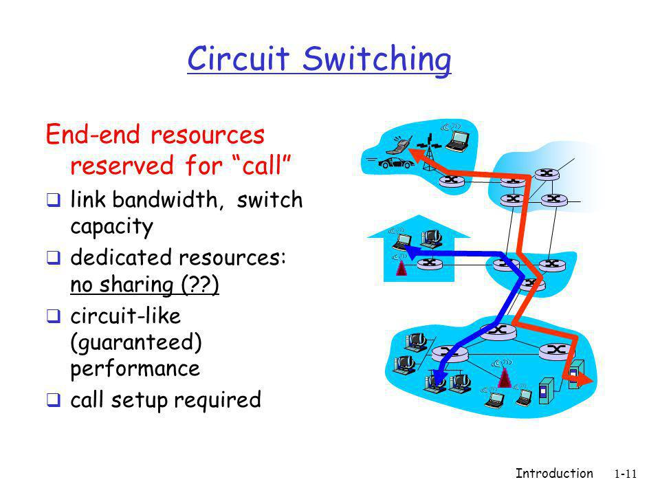 """Circuit Switching End-end resources reserved for """"call""""  link bandwidth, switch capacity  dedicated resources: no sharing (??)  circuit-like (guara"""