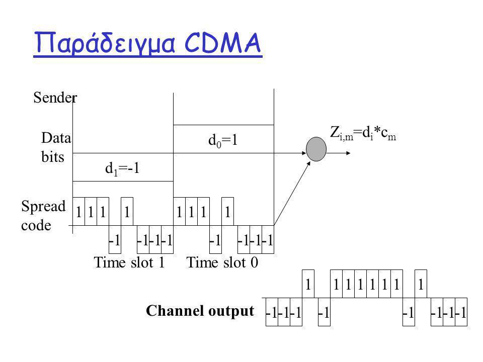Παράδειγμα CDMA d 1 =-1 d 0 =1 Sender Data bits 111 111 1 1 Z i,m =d i *c m Time slot 1Time slot 0 1 111 1 111 Channel output Spread code