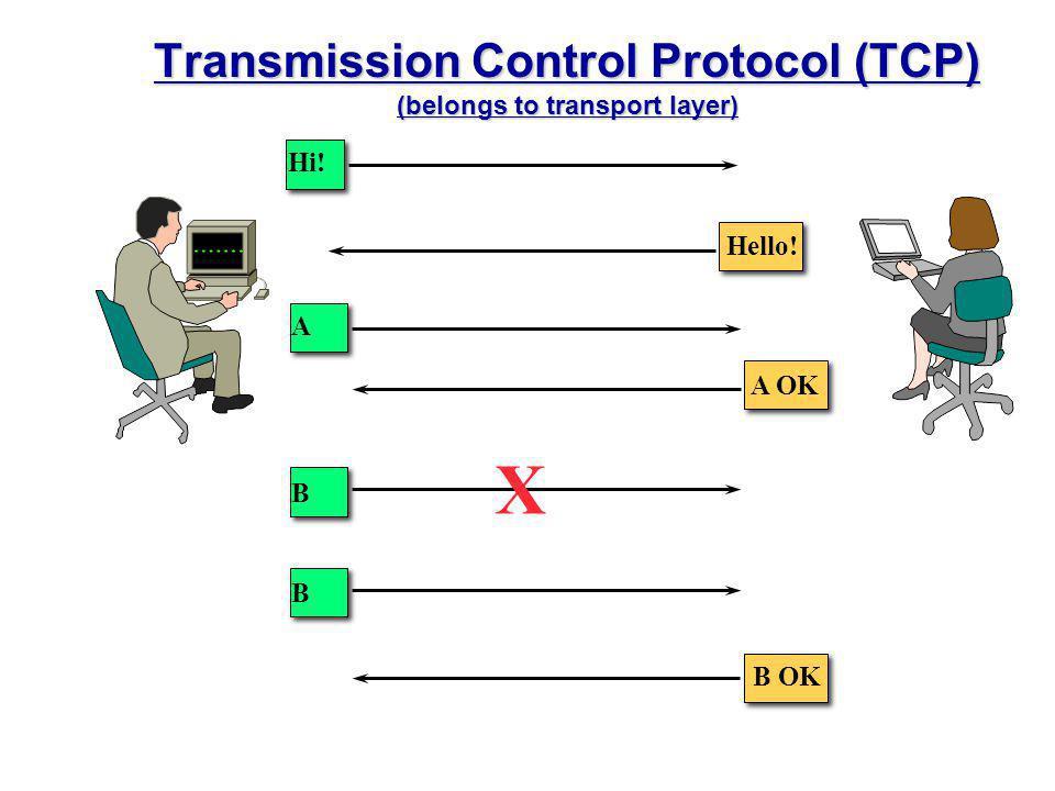 Παράδειγμα CDMA (συνέχεια)  Όταν δεν υπάρχουν παρεμβάλλοντες πομποί  Ο δέκτης Λαμβάνει τα κωδικοποιημένα bits Ανακτά τα αρχικά bit δεδομένων, d i, υπολογίζοντας το d i = —  Z i,m *c m Τα παρεμβάλλοντα εκπεμπόμενα δυαδικά σήματα είναι προσθετικά m=1 M 1 M