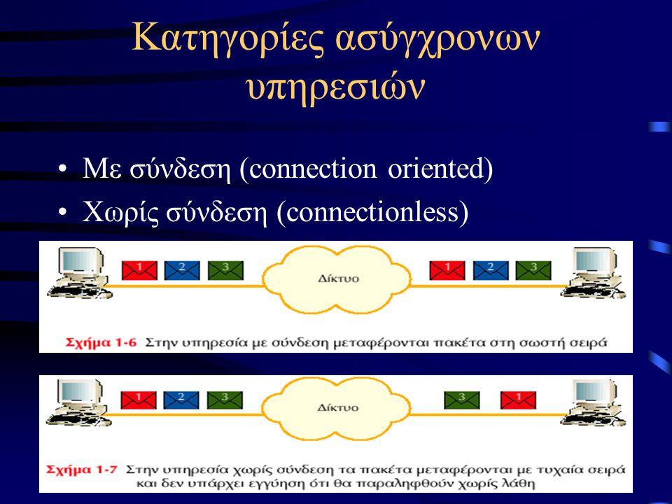 Κατηγορίες ασύγχρονων υπηρεσιών Με σύνδεση (connection oriented) Χωρίς σύνδεση (connectionless)
