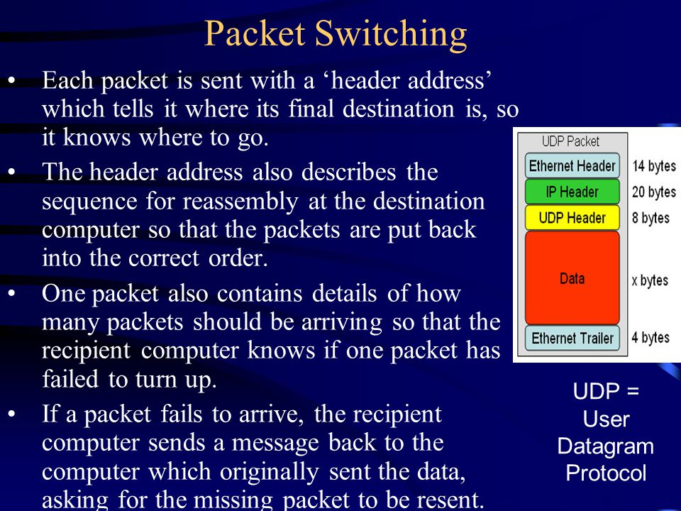 Packet Switching Each packet is sent with a 'header address' which tells it where its final destination is, so it knows where to go. The header addres