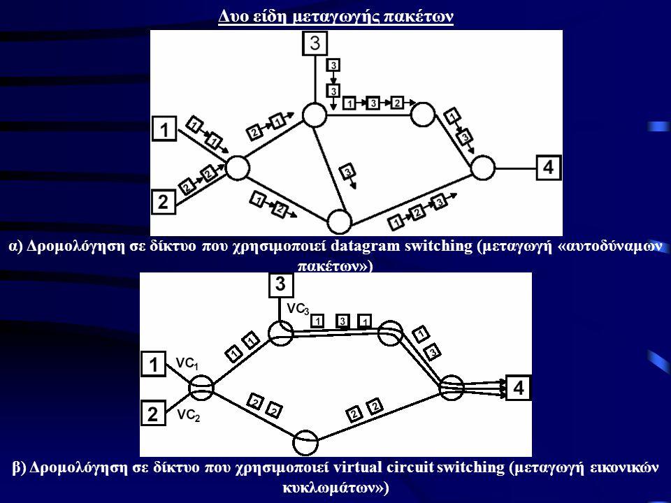 Δυο είδη μεταγωγής πακέτων α) Δρομολόγηση σε δίκτυο που χρησιμοποιεί datagram switching (μεταγωγή «αυτοδύναμων πακέτων») β) Δρομολόγηση σε δίκτυο που χρησιμοποιεί virtual circuit switching (μεταγωγή εικονικών κυκλωμάτων»)