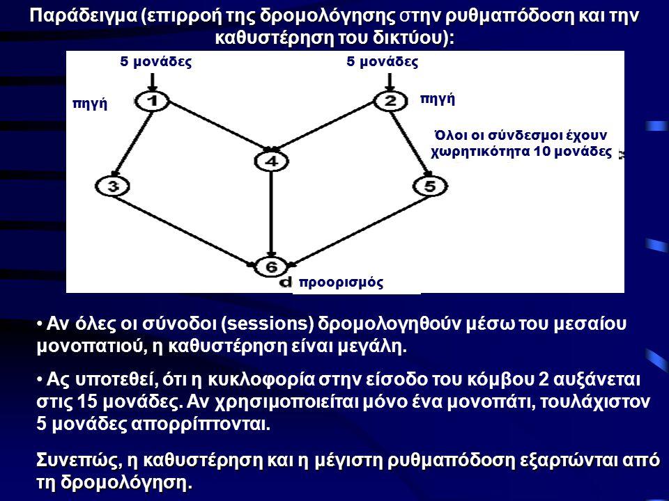 Παράδειγμα (επιρροή της δρομολόγησηςτην ρυθμαπόδοση και την καθυστέρηση του δικτύου): Παράδειγμα (επιρροή της δρομολόγησης στην ρυθμαπόδοση και την καθυστέρηση του δικτύου): Όλοι οι σύνδεσμοι έχουν χωρητικότητα 10 μονάδες Αν όλες οι σύνοδοι (sessions) δρομολογηθούν μέσω του μεσαίου μονοπατιού, η καθυστέρηση είναι μεγάλη.
