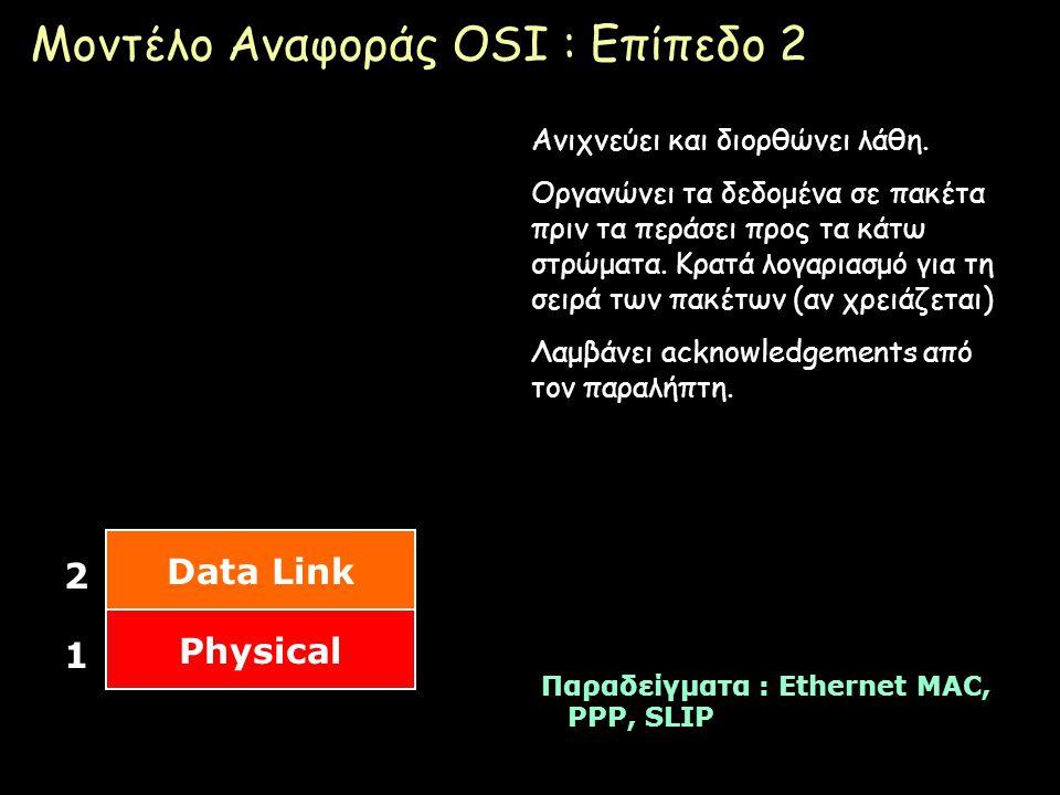 Page 12 Data Link Μοντέλο Αναφοράς OSI : Επίπεδο 2 Ανιχνεύει και διορθώνει λάθη. Οργανώνει τα δεδομένα σε πακέτα πριν τα περάσει προς τα κάτω στρώματα