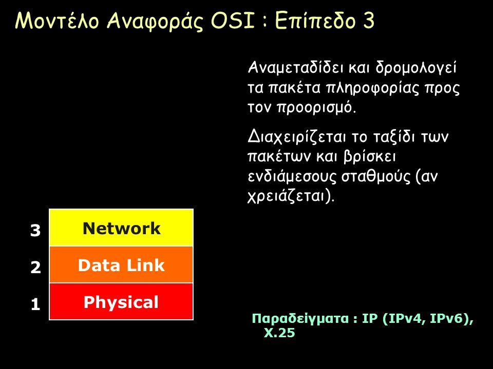 Page 13 Network Data Link Μοντέλο Αναφοράς OSI : Επίπεδο 3 Αναμεταδίδει και δρομολογεί τα πακέτα πληροφορίας προς τον προορισμό. Διαχειρίζεται το ταξί
