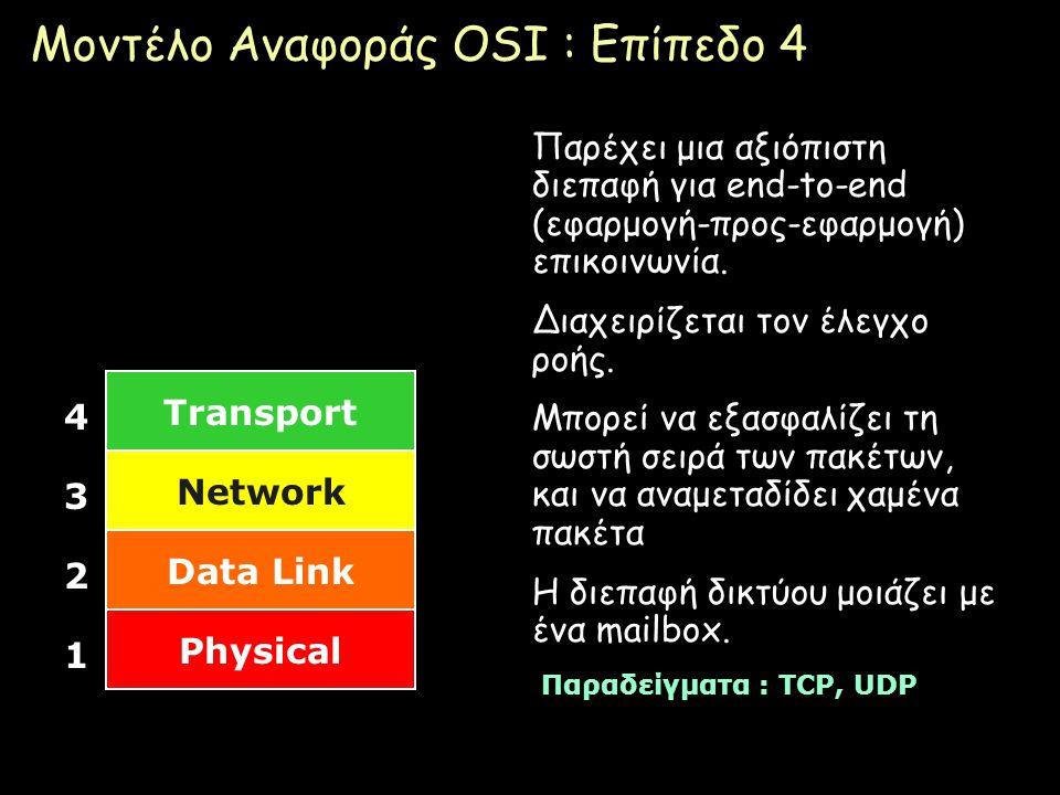 Page 14 Transport Network Data Link Μοντέλο Αναφοράς OSI : Επίπεδο 4 Παρέχει μια αξιόπιστη διεπαφή για end-to-end (εφαρμογή-προς-εφαρμογή) επικοινωνία
