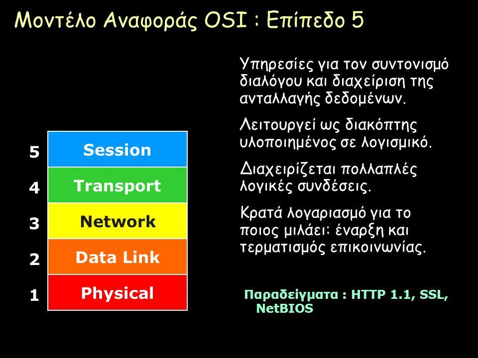 Page 15 Session Transport Network Data Link Μοντέλο Αναφοράς OSI : Επίπεδο 5 Υπηρεσίες για τον συντονισμό διαλόγου και διαχείριση της ανταλλαγής δεδομ