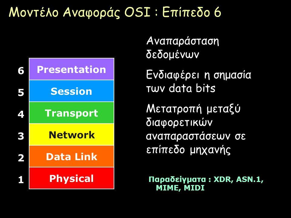 Page 16 Presentation Session Transport Network Data Link Μοντέλο Αναφοράς OSI : Επίπεδο 6 Αναπαράσταση δεδομένων Ενδιαφέρει η σημασία των data bits Με
