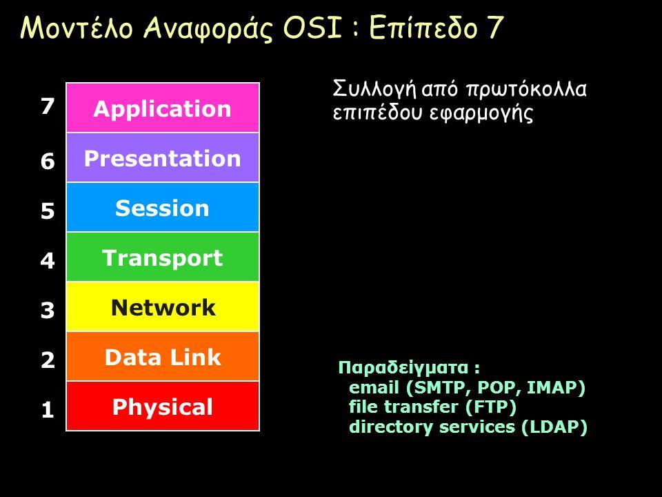 Page 17 Application Presentation Session Transport Network Data Link Μοντέλο Αναφοράς OSI : Επίπεδο 7 Συλλογή από πρωτόκολλα επιπέδου εφαρμογής Physic