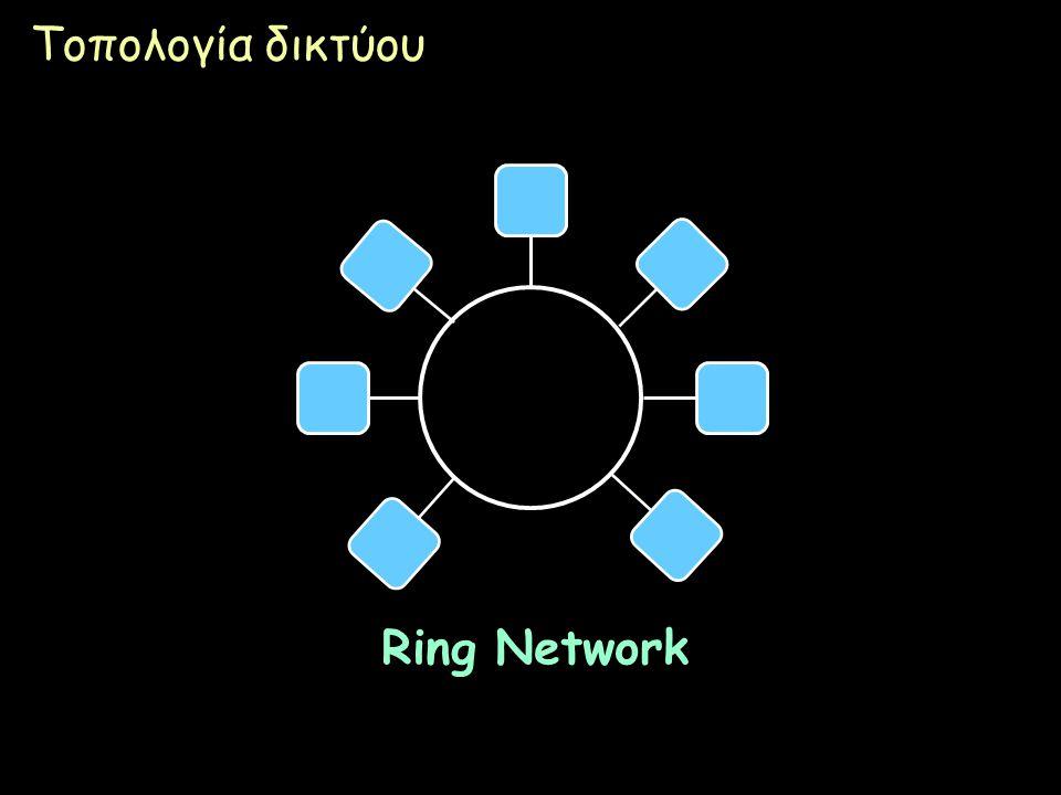 Page 27 Τοπολογία δικτύου Ring Network