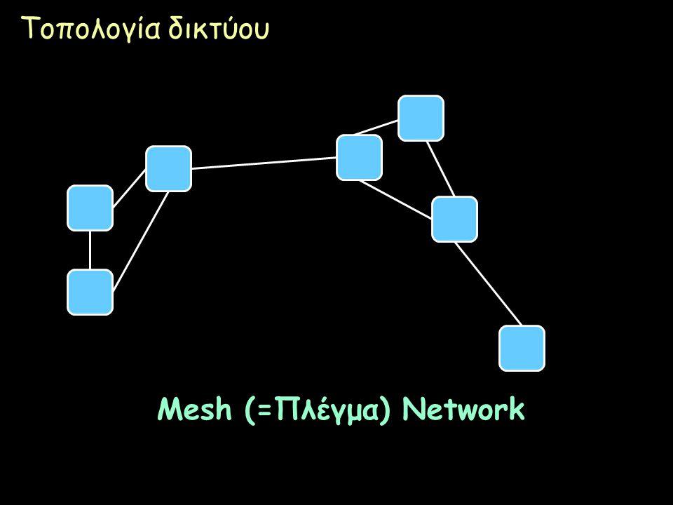 Page 28 Τοπολογία δικτύου Mesh (=Πλέγμα) Network