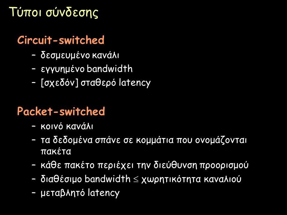 Page 3 Τύποι σύνδεσης Circuit-switched –δεσμευμένο κανάλι –εγγυημένο bandwidth –[σχεδόν] σταθερό latency Packet-switched –κοινό κανάλι –τα δεδομένα σπ