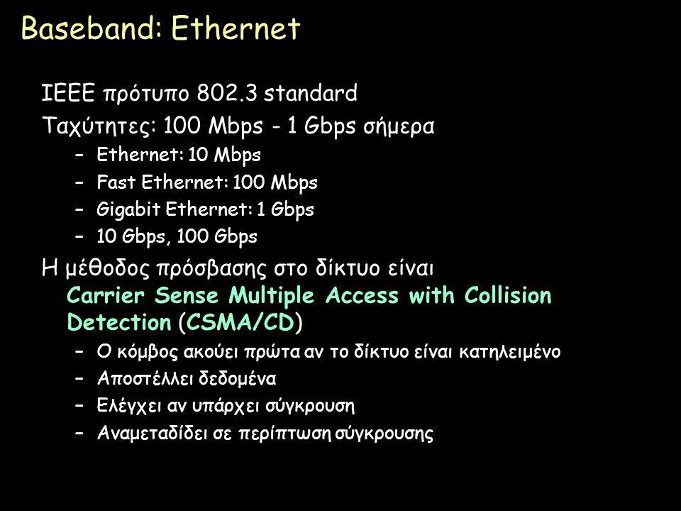 Page 31 Baseband: Ethernet IEEE πρότυπο 802.3 standard Ταχύτητες: 100 Mbps - 1 Gbps σήμερα –Ethernet: 10 Mbps –Fast Ethernet: 100 Mbps –Gigabit Ethern