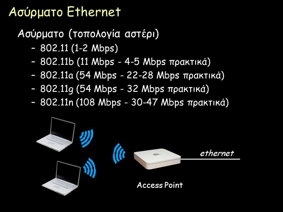 Page 32 ethernet Ασύρματο Ethernet Ασύρματο (τοπολογία αστέρι) –802.11 (1-2 Mbps) –802.11b (11 Mbps - 4-5 Mbps πρακτικά) –802.11a (54 Mbps - 22-28 Mbp