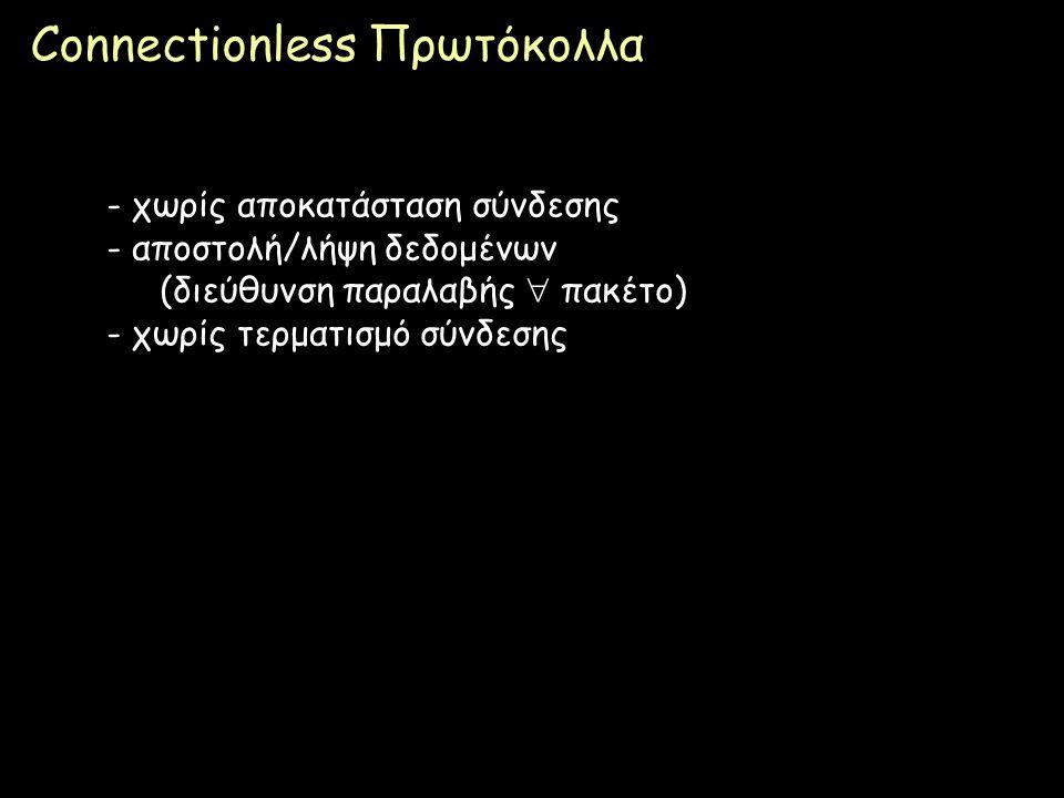 Page 40 Connectionless Πρωτόκολλα - χωρίς αποκατάσταση σύνδεσης - αποστολή/λήψη δεδομένων (διεύθυνση παραλαβής  πακέτο) - χωρίς τερματισμό σύνδεσης