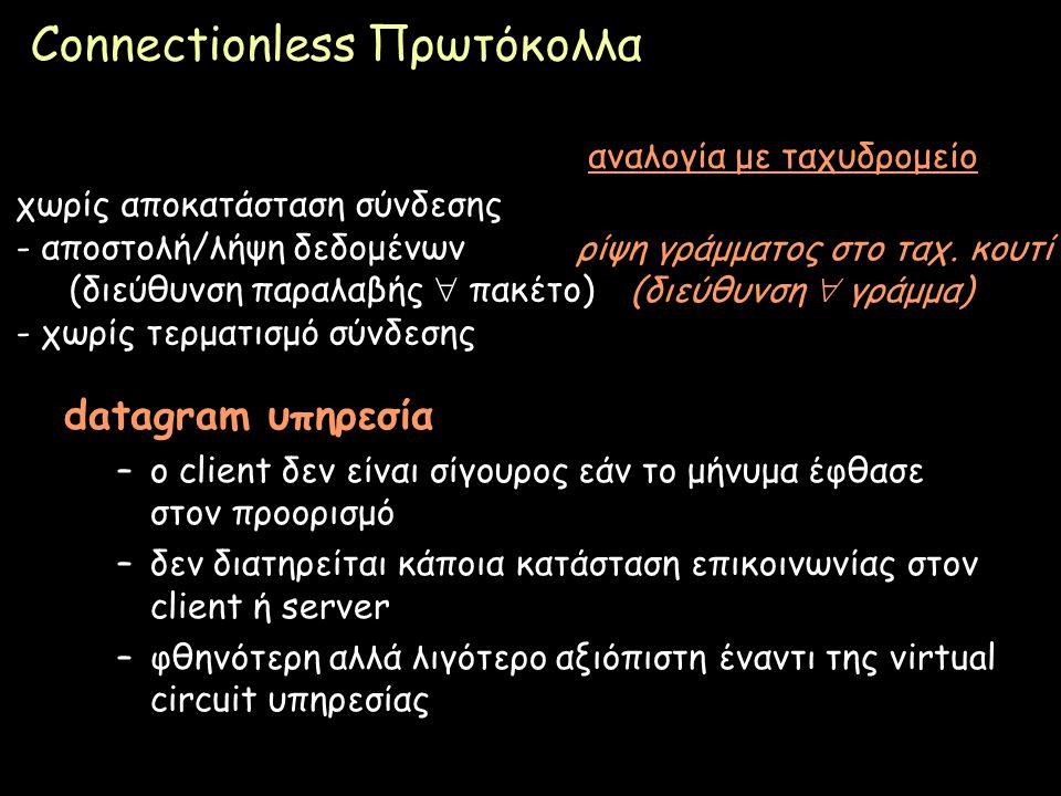 Page 41 Connectionless Πρωτόκολλα datagram υπηρεσία –ο client δεν είναι σίγουρος εάν το μήνυμα έφθασε στον προορισμό –δεν διατηρείται κάποια κατάσταση