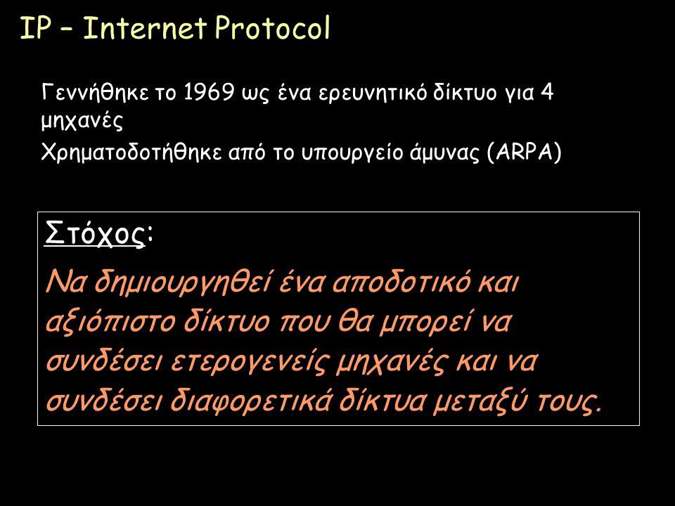 Page 44 IP – Internet Protocol Γεννήθηκε το 1969 ως ένα ερευνητικό δίκτυο για 4 μηχανές Χρηματοδοτήθηκε από το υπουργείο άμυνας (ARPA) Στόχος: Να δημι