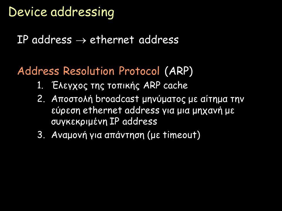 Page 64 Device addressing IP address  ethernet address Address Resolution Protocol (ARP) 1.Έλεγχος της τοπικής ARP cache 2.Αποστολή broadcast μηνύματ