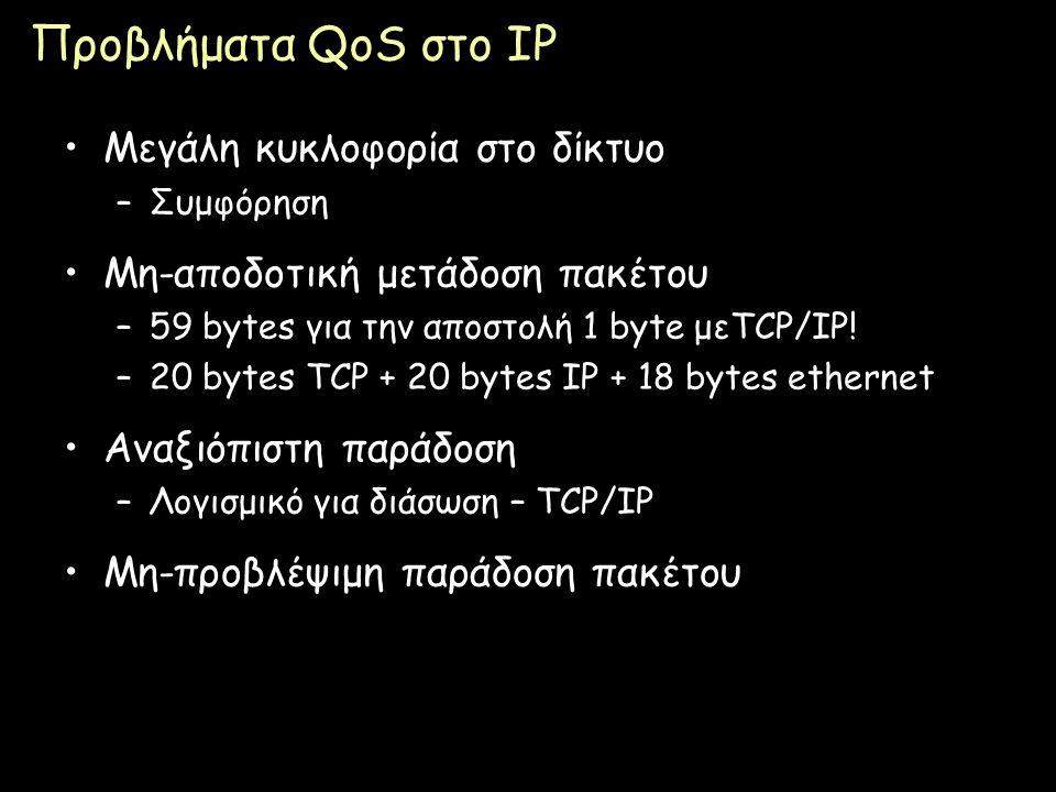 Page 80 Προβλήματα QoS στο IP Μεγάλη κυκλοφορία στο δίκτυο –Συμφόρηση Μη-αποδοτική μετάδοση πακέτου –59 bytes για την αποστολή 1 byte μεTCP/IP! –20 by