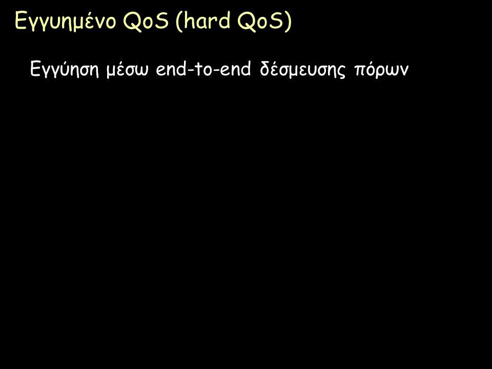 Page 86 Εγγυημένο QoS (hard QoS) Εγγύηση μέσω end-to-end δέσμευσης πόρων