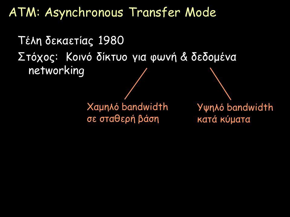 Page 89 ATM: Asynchronous Transfer Mode Τέλη δεκαετίας 1980 Στόχος: Κοινό δίκτυο για φωνή & δεδομένα networking Χαμηλό bandwidth σε σταθερή βάση Υψηλό