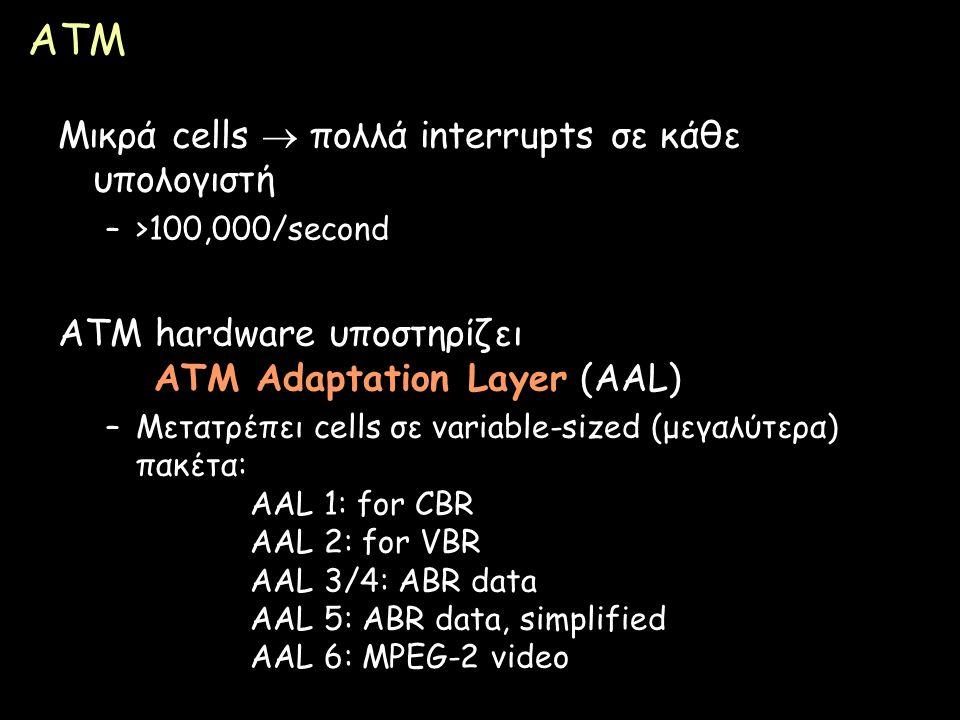 Page 92 ATM Μικρά cells  πολλά interrupts σε κάθε υπολογιστή –>100,000/second ATM hardware υποστηρίζει ATM Adaptation Layer (AAL) –Μετατρέπει cells σ