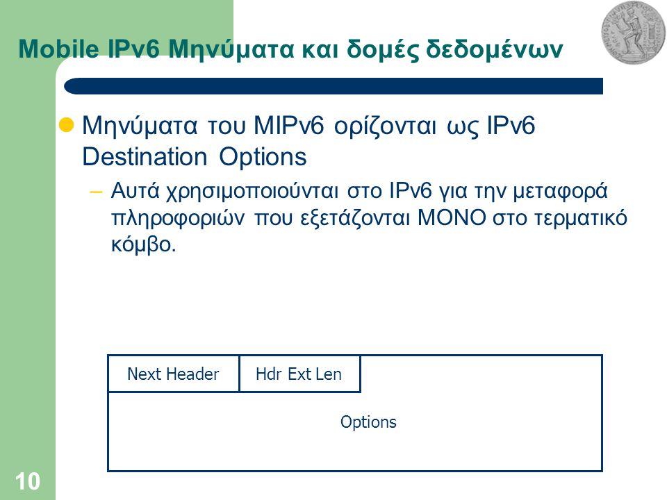 10 Mobile IPv6 Μηνύματα και δομές δεδομένων Μηνύματα του MIPv6 ορίζονται ως IPv6 Destination Options –Αυτά χρησιμοποιούνται στο IPv6 για την μεταφορά πληροφοριών που εξετάζονται ΜΟΝΟ στο τερματικό κόμβο.