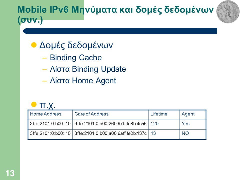 13 Mobile IPv6 Μηνύματα και δομές δεδομένων (συν.) Δομές δεδομένων –Binding Cache –Λίστα Binding Update –Λίστα Home Agent π.χ.