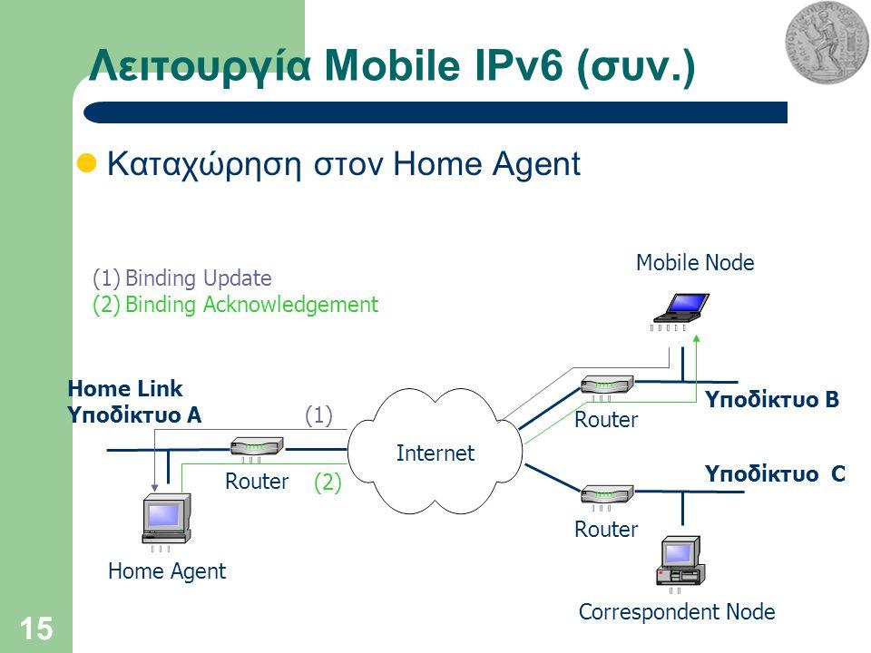 15 Λειτουργία Mobile IPv6 (συν.) Καταχώρηση στον Home Agent Internet Home Agent Correspondent Node Mobile Node Router Home Link Υποδίκτυο A Υποδίκτυο B Υποδίκτυο C (1)Binding Update (2)Binding Acknowledgement (1) (2)