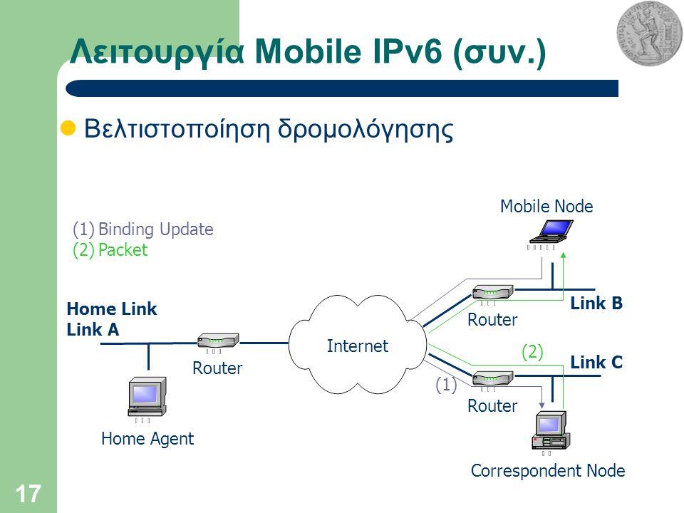 17 Λειτουργία Mobile IPv6 (συν.) Βελτιστοποίηση δρομολόγησης Internet Home Agent Correspondent Node Mobile Node Router Home Link Link A Link B Link C (1)Binding Update (2)Packet (1) (2)