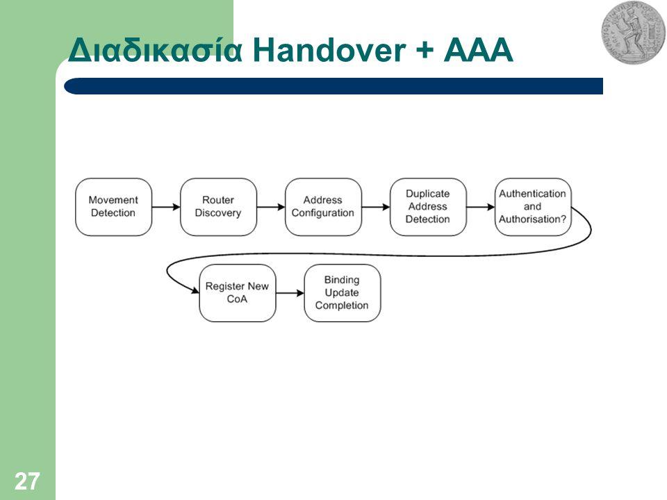 27 Διαδικασία Ηandover + ΑΑΑ