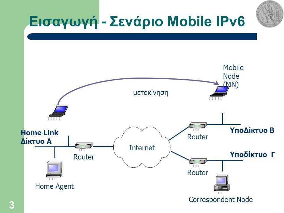3 Εισαγωγή - Σενάριο Mobile IPv6 Internet Home Agent Correspondent Node Mobile Node (ΜΝ) Router Home Link Δίκτυο A ΥποΔίκτυο B Υποδίκτυο Γ μετακίνηση