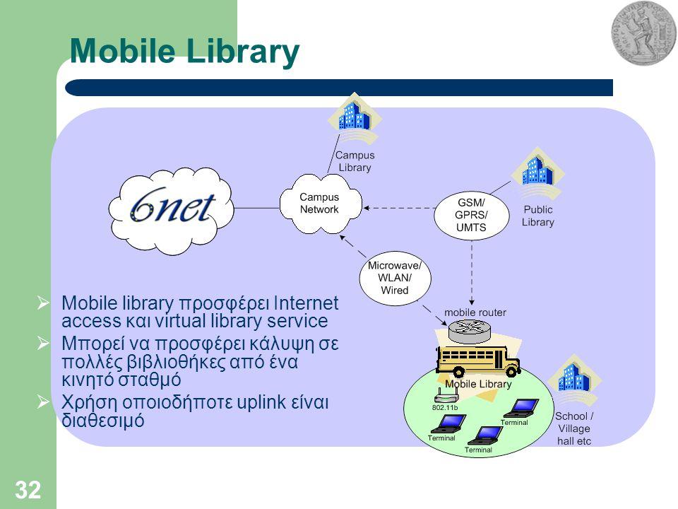 32 Mobile Library  Mobile library προσφέρει Internet access και virtual library service  Μπορεί να προσφέρει κάλυψη σε πολλές βιβλιοθήκες από ένα κινητό σταθμό  Χρήση οποιοδήποτε uplink είναι διαθεσιμό