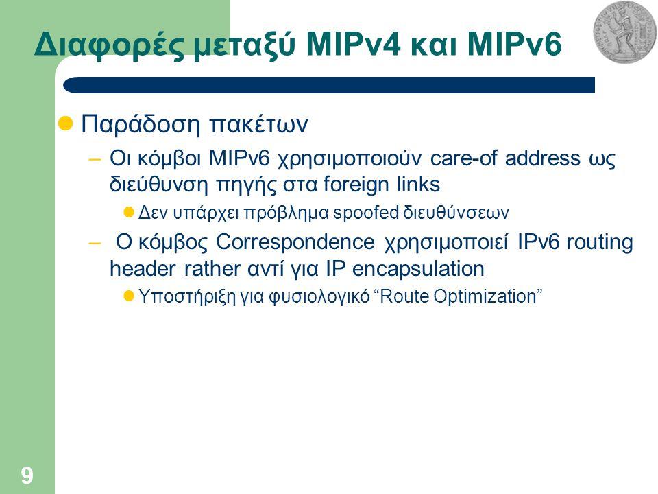 9 Διαφορές μεταξύ MIPv4 και MIPv6 Παράδοση πακέτων –Οι κόμβοι MIPv6 χρησιμοποιούν care-of address ως διεύθυνση πηγής στα foreign links Δεν υπάρχει πρόβλημα spoofed διευθύνσεων – Ο κόμβος Correspondence χρησιμοποιεί IPv6 routing header rather αντί για IP encapsulation Υποστήριξη για φυσιολογικό Route Optimization