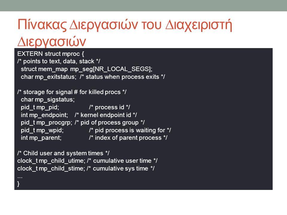 Πίνακας ∆ιεργασιών του ∆ιαχειριστή ∆ιεργασιών EXTERN struct mproc { /* points to text, data, stack */ struct mem_map mp_seg[NR_LOCAL_SEGS]; char mp_exitstatus; /* status when process exits */ /* storage for signal # for killed procs */ char mp_sigstatus; pid_t mp_pid; /* process id */ int mp_endpoint; /* kernel endpoint id */ pid_t mp_procgrp; /* pid of process group */ pid_t mp_wpid; /* pid process is waiting for */ int mp_parent; /* index of parent process */ /* Child user and system times */ clock_t mp_child_utime; /* cumulative user time */ clock_t mp_child_stime; /* cumulative sys time */...